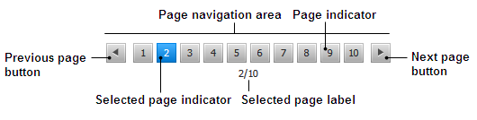 3-27-2 pagination-navigation